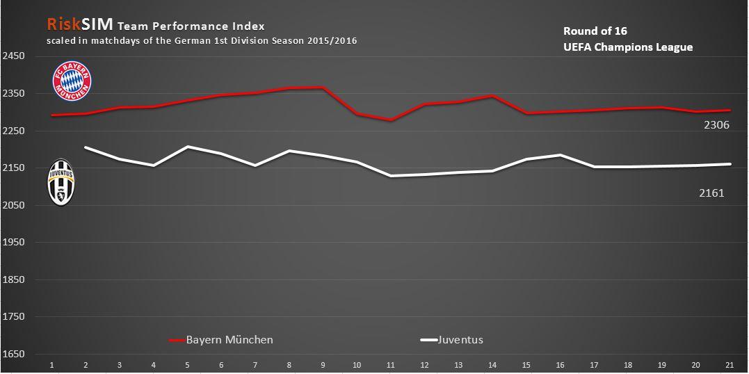 2016-02-19 08_57_47-TIX Modellwerte Stand 2016-02